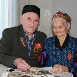 Арсланов Ахматнур Хаматнурович